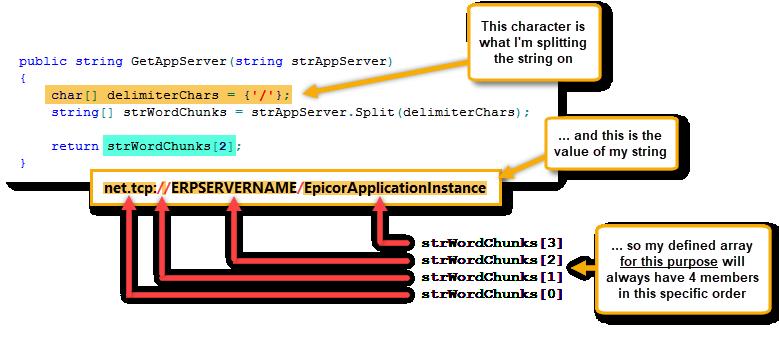 parsing-method